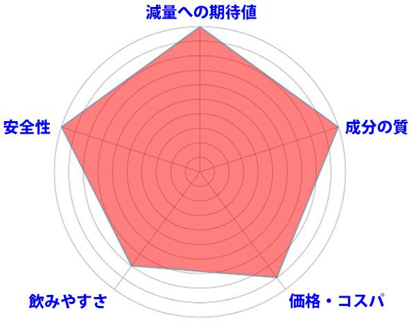 デュアスラリアのレーダー画像2