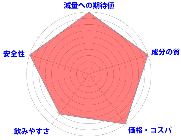 デュアスラリアのレーダー画像3